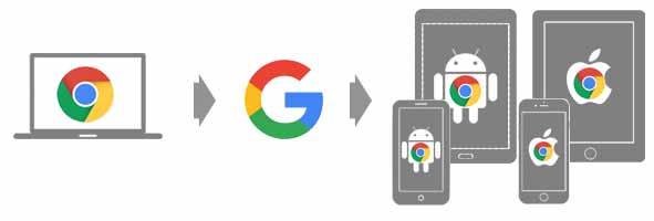Googlesync icon